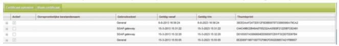 aanmaken-certificaat-buckaroo-webwinkel